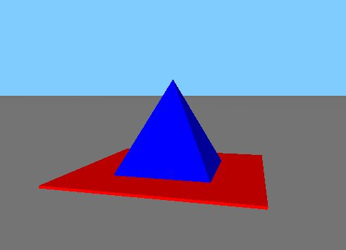 Input text: the blue pyramid is on top of the red square.