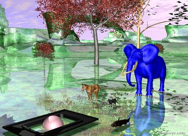 Input text: The cat is  on the ground. The big catfish is 4 feet right of the cat and 6 feet in front of the elephant. A dog is 3 foot left of the cat. The elephant is 1 feet behind the cat. The elephant is blue. The ground is shiny. The tiny swimming pool is 5 feet in front of the cat. The swimming pool is 1 feet in the ground. The tall pink sphere is in the swimming pool. The terrain is green. 10 tall red maple trees are 20 feet left of the elephant.
