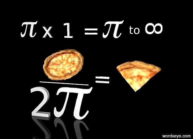 "Input text:  1st pi. ""x 1 = "" is 0.5 feet right of 1st pi. 2nd pi is 0.5 feet right of ""x 1 = "".  a small ""to"" is 0.5 feet to the right of 2nd pi. it is 8.2 feet above the ground. ""8"" is 0.5 feet right of ""to"". ""8"" is leaning 90 degrees to the left.  the ground is invisible. a large pizza is in front of and 1 feet below the  ""x 1 = "". it leans 40 degrees to the front. a tube is  5 feet tall and .09 feet wide and 0.5 feet below the pizza. it leans 90 degrees to the right. a large ""2"" is 0.5 feet below  and -0.9 feet left of the tube. a large 3rd pi is 0.5 feet right of the ""2"". a ""="" is 0.5 feet right of the tube.  a very large pizza slice is 0.5 feet right of the ""="". it leans 40 degrees to the front. the sky is invisible."