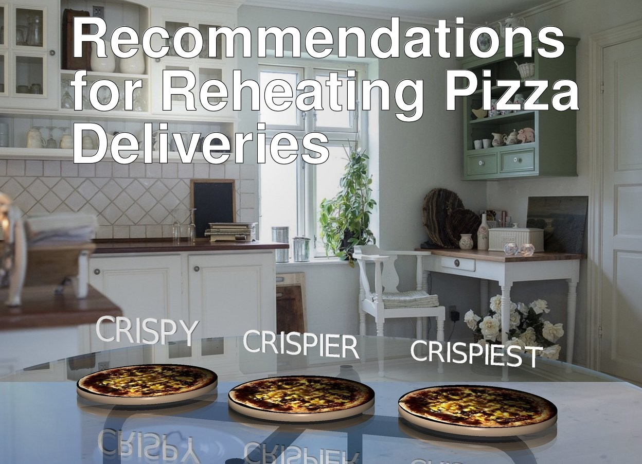 "Input text: The [kitchen] backdrop. the 2nd pizza is on the table. the 1st pizza is 2 inches to the left of the 2nd pizza. A 3rd pizza is 2 inches to the right of the 2nd pizza.   the ""CRISPY"" is 3 inches above the 1st pizza. it is 10 inches wide.   The ""CRISPIER"" is 3 inches above the 2nd pizza. it is 10 inches wide.  The ""CRISPIEST"" is 3 inches above the 3rd pizza. it is 10 inches wide."
